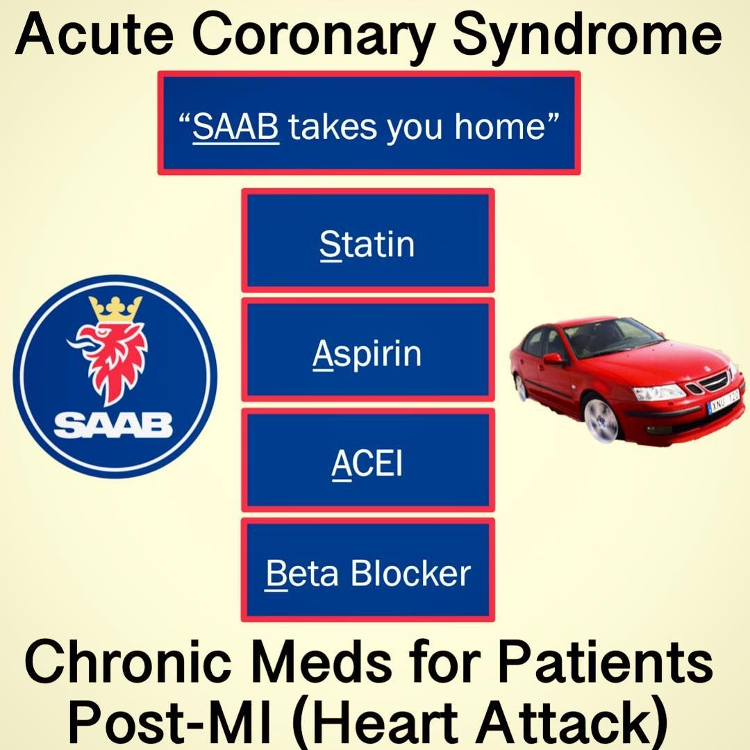 Heres an easy mnemonic to remember the main chronic