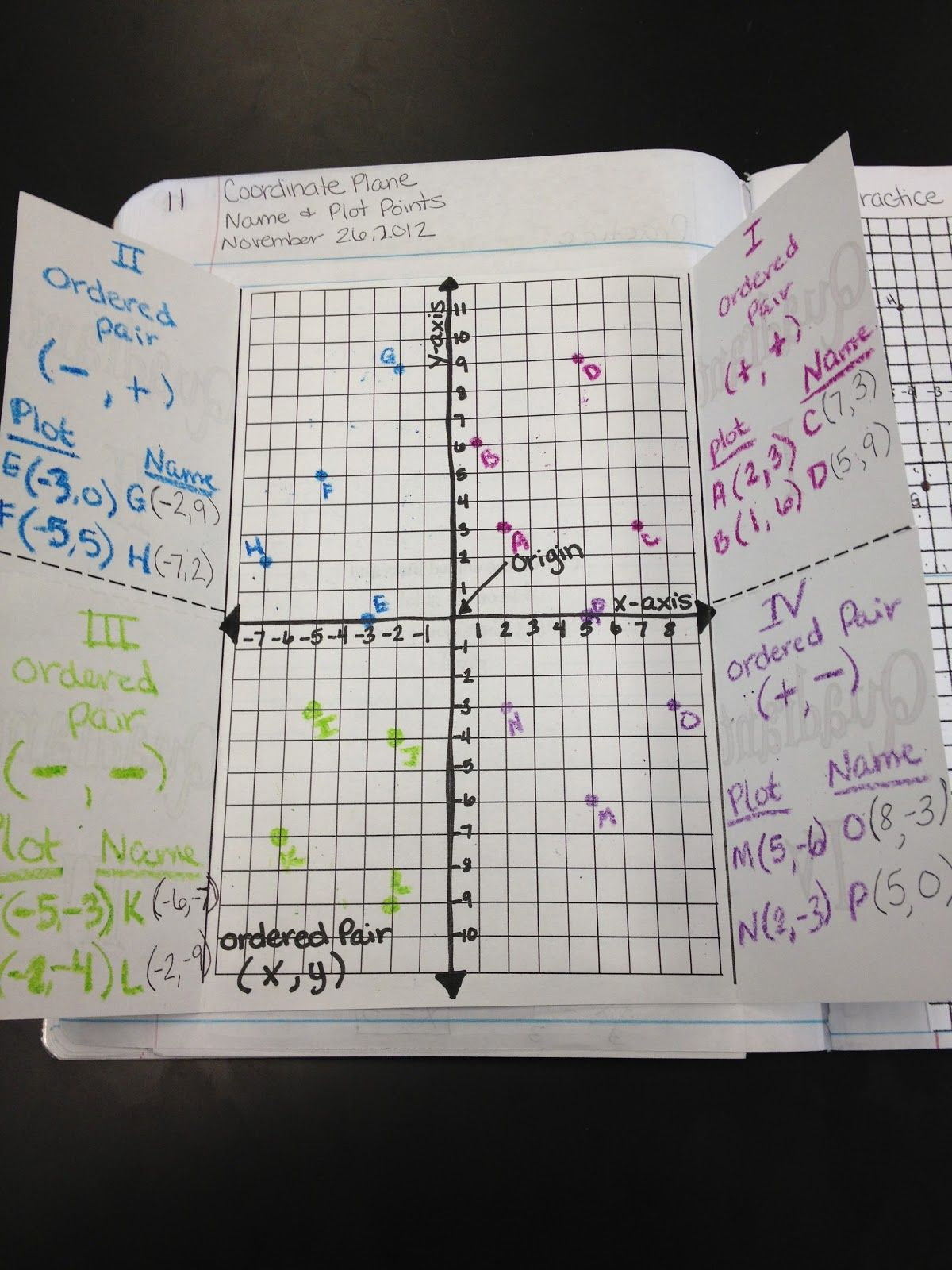 worksheet Coordinate Plane Quadrants identify and graph coordinates in the four quadrants a great coordinate plane foldable for interactive notebooks