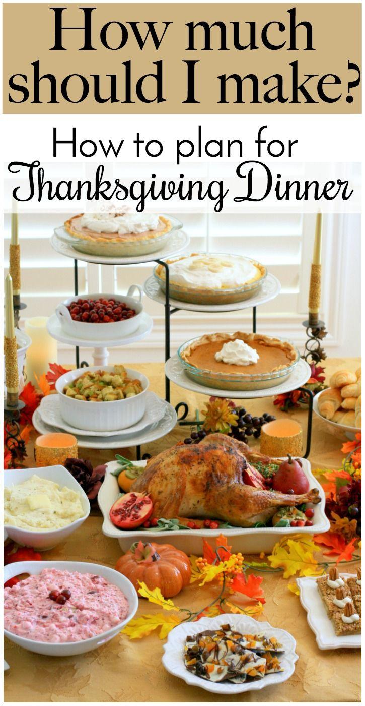 Thanksgiving Dinner Ideas Planning Your Thanksgiving