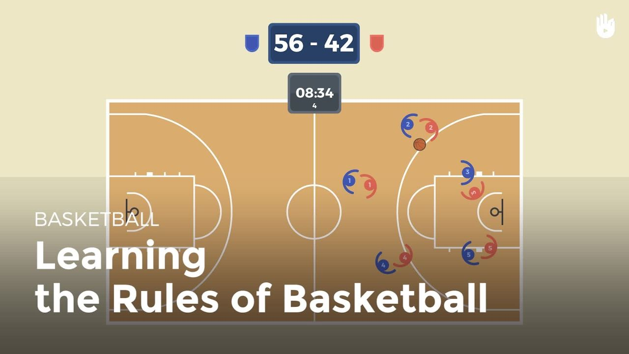 Basic Basketball rules Basketball rules, Basketball