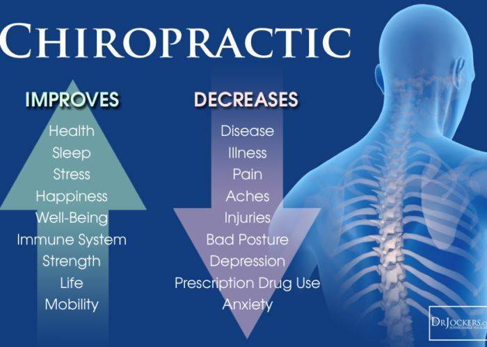 chiropractic-wellness
