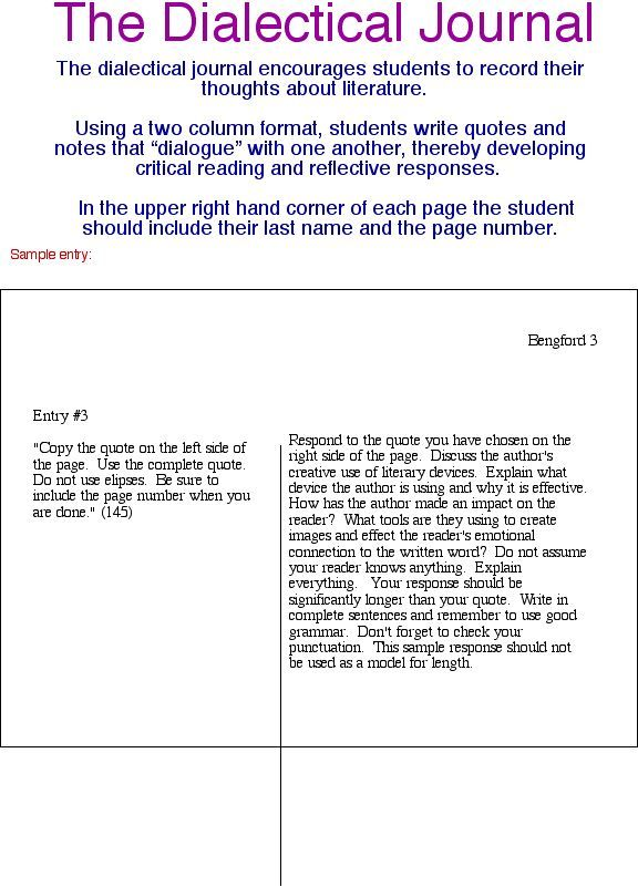 dialectical journal | School - RS | Pinterest | School, English ...
