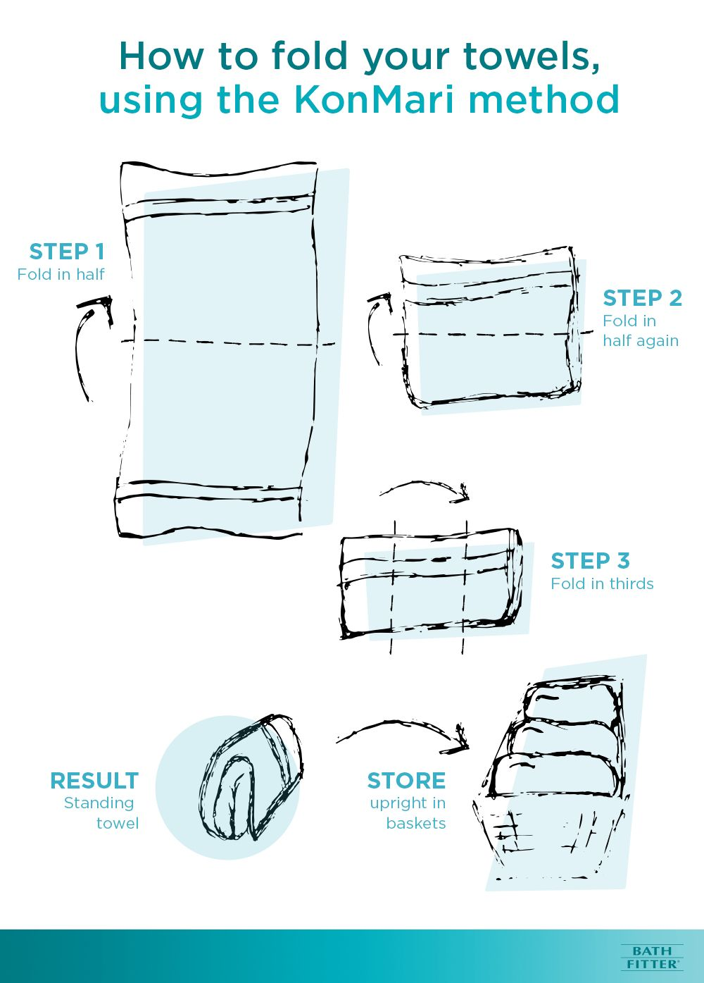 Konmari Bathroom Hack Alert Save Up Some Space By Folding Your