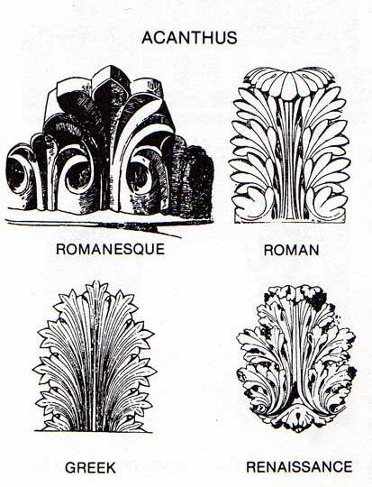 ornamentos handbook - Hledat Googlem