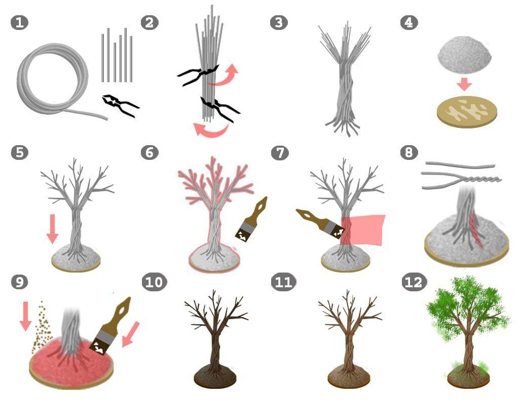 Hacer arbol maqueta ideas para manualidades for Como hacer una laguna artificial