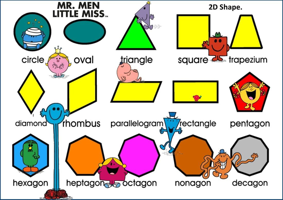 Mr Men And Little Miss 2d Shape Mat