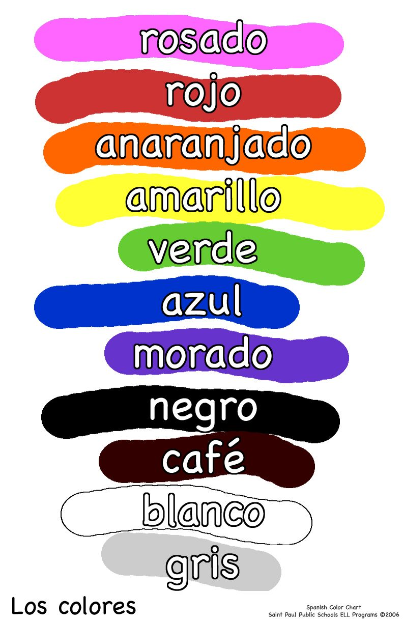 Spanish colors for preschool - Spanish Color Chart I Need This As A Printable For The Playroom
