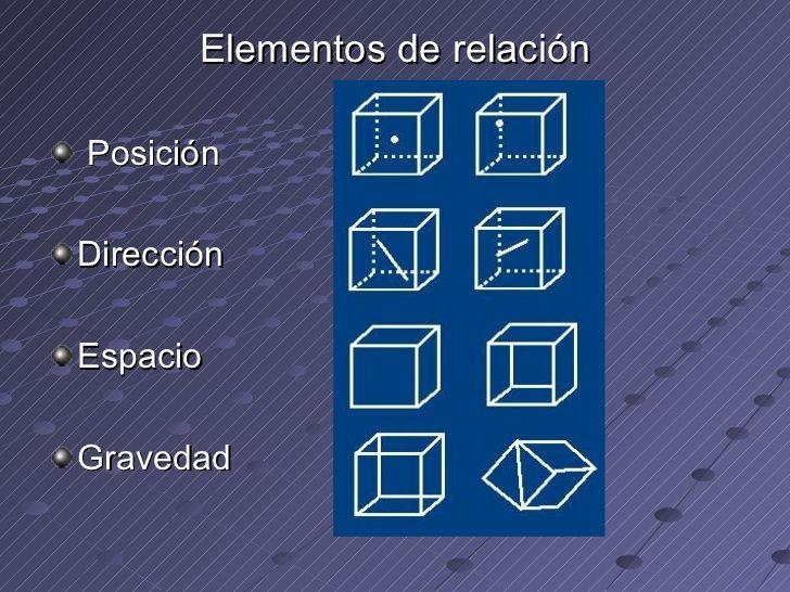 Los Elementos Del Diseno Tridimensional Disenos De Unas Elementos De Diseno Elementos