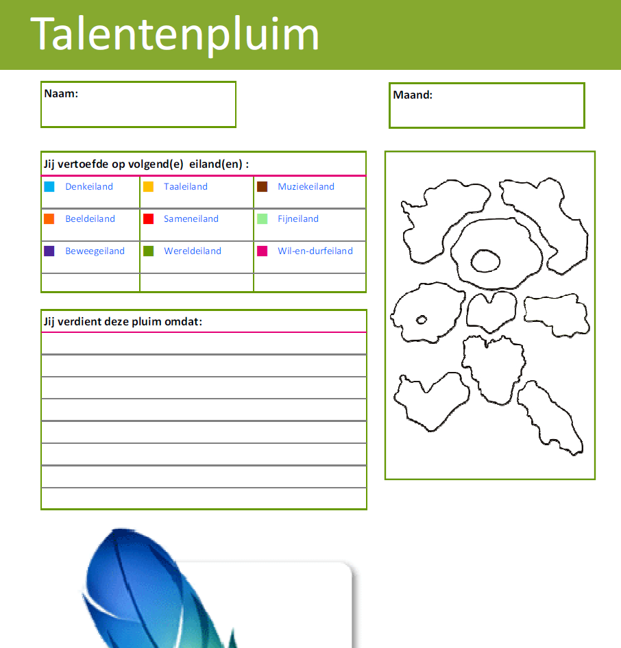 Talentenpluim kleuter! Bron: CEGO Leuven - basisschool Dol-fijn Rillaar