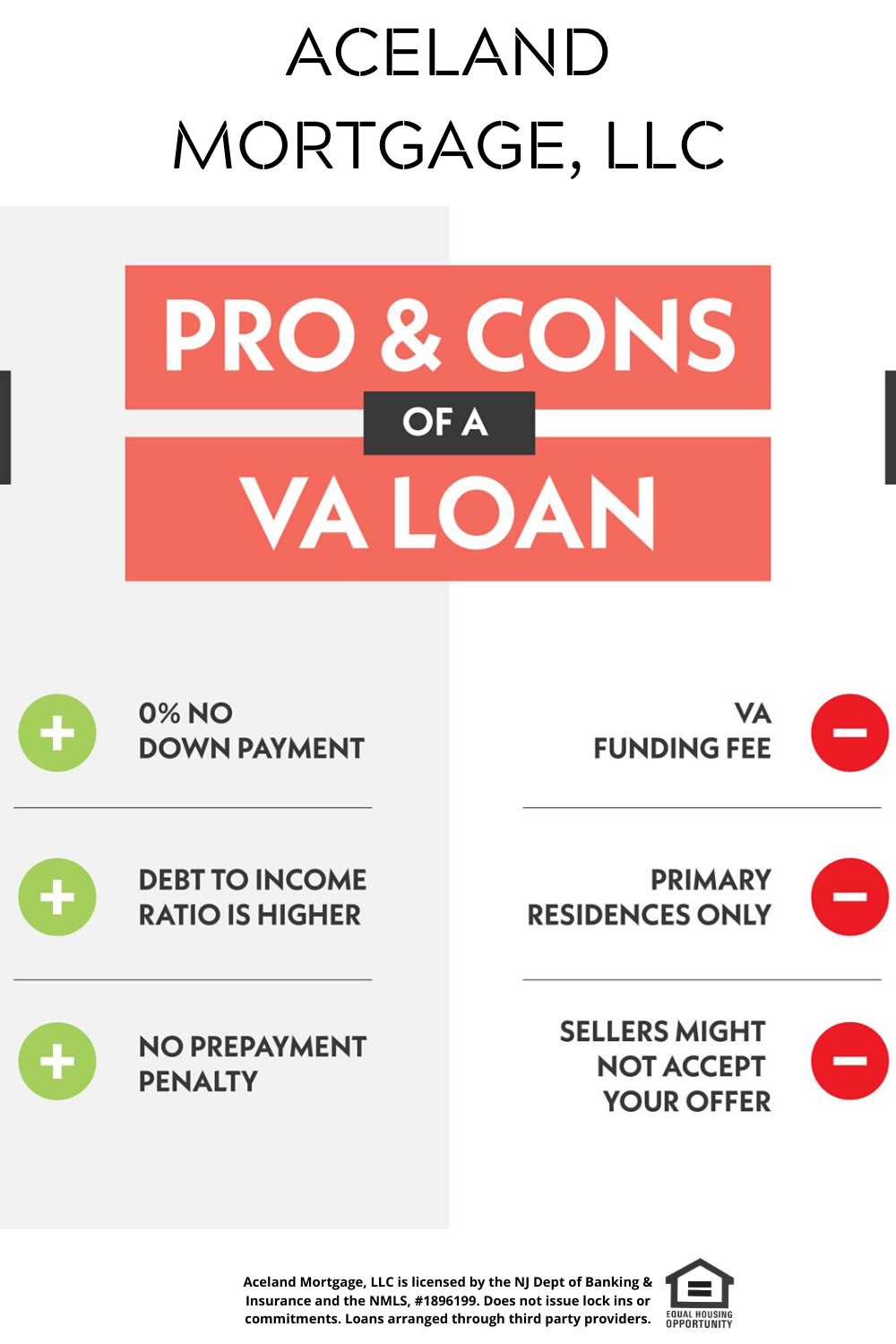 Whether Active Duty Military Or A Veteran There Are Many Benefits And A Few Drawbacks To This Unique Benefit To See If A Va Or In 2020 Fha Loans Loan Home Loans