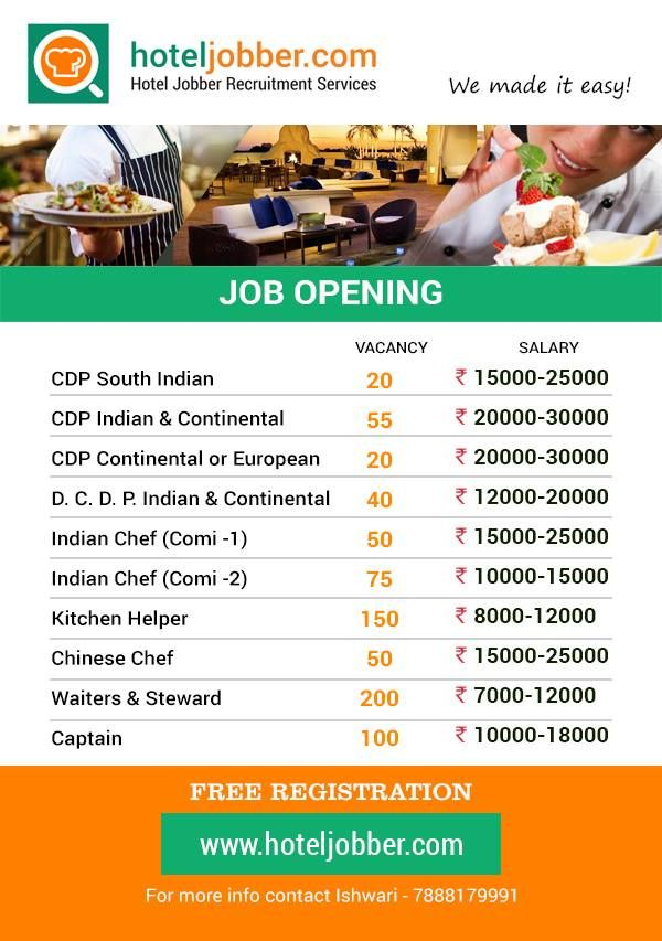 Job Opening In Hotels Restaurants India Abroad With