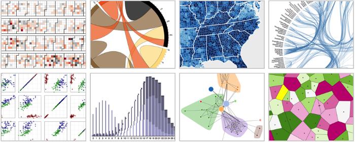 D3: Reaktionsschnelle und dynamische Visualisierungen für Daten und andere einfache Rezepte