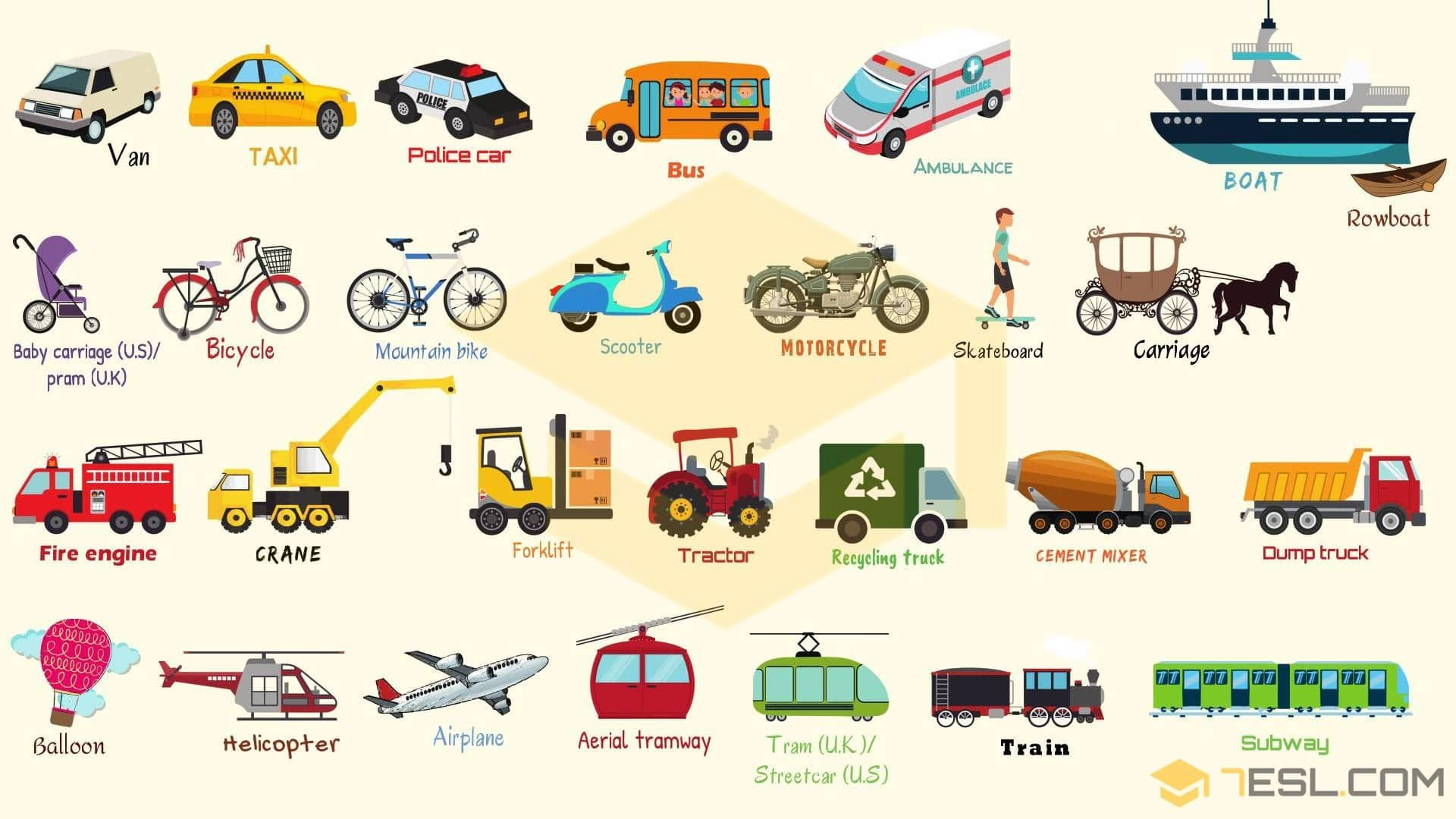Types Of Vehicles With Names And Useful Pictures 7 E S L