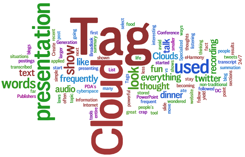 TAG CLOUD = word content of a website.