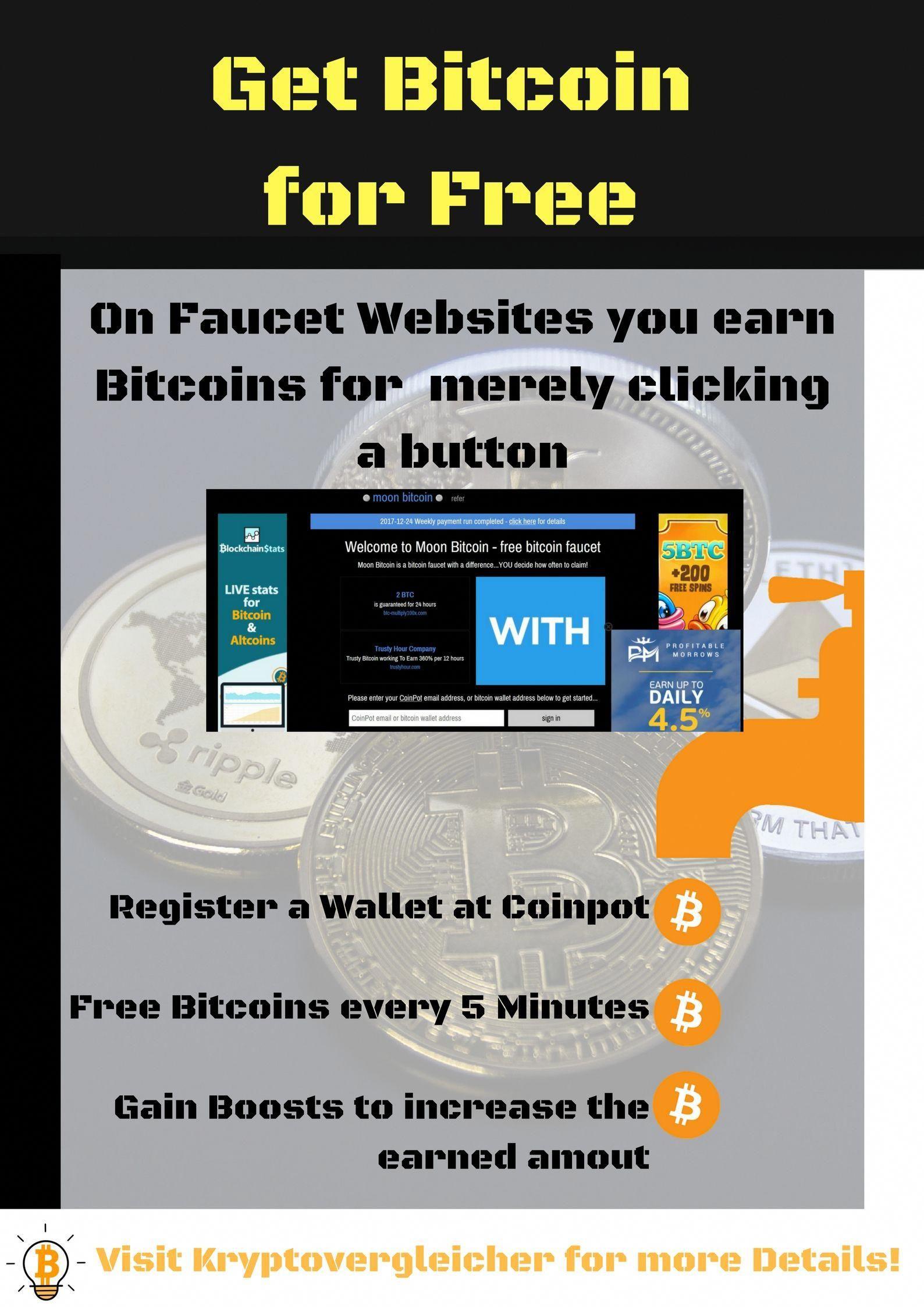 Nel , il sito web Bitcoin Faucet regalò BTC ai visitatori