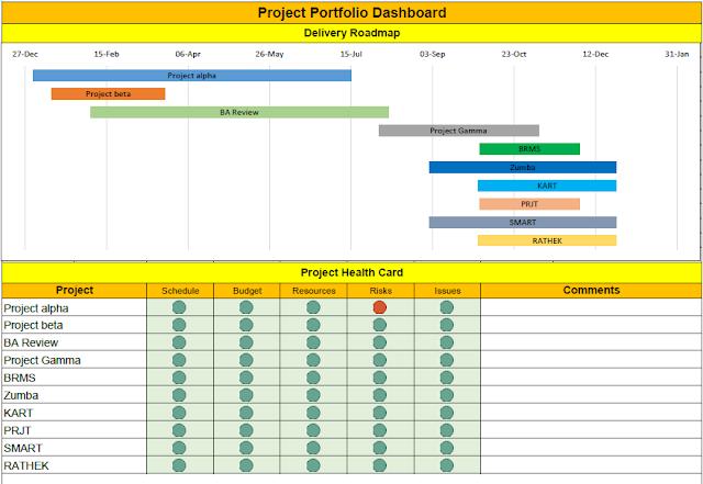 project portfolio management template excel