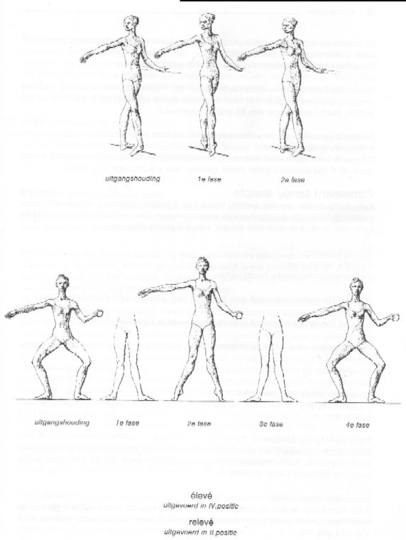 Imgs For > Balance Ballet Step   Dance: ballet, tap, jazz and etc ...