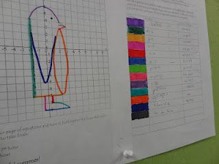 Algebra 2 End of Year Project: Design a picture using piecewise ...