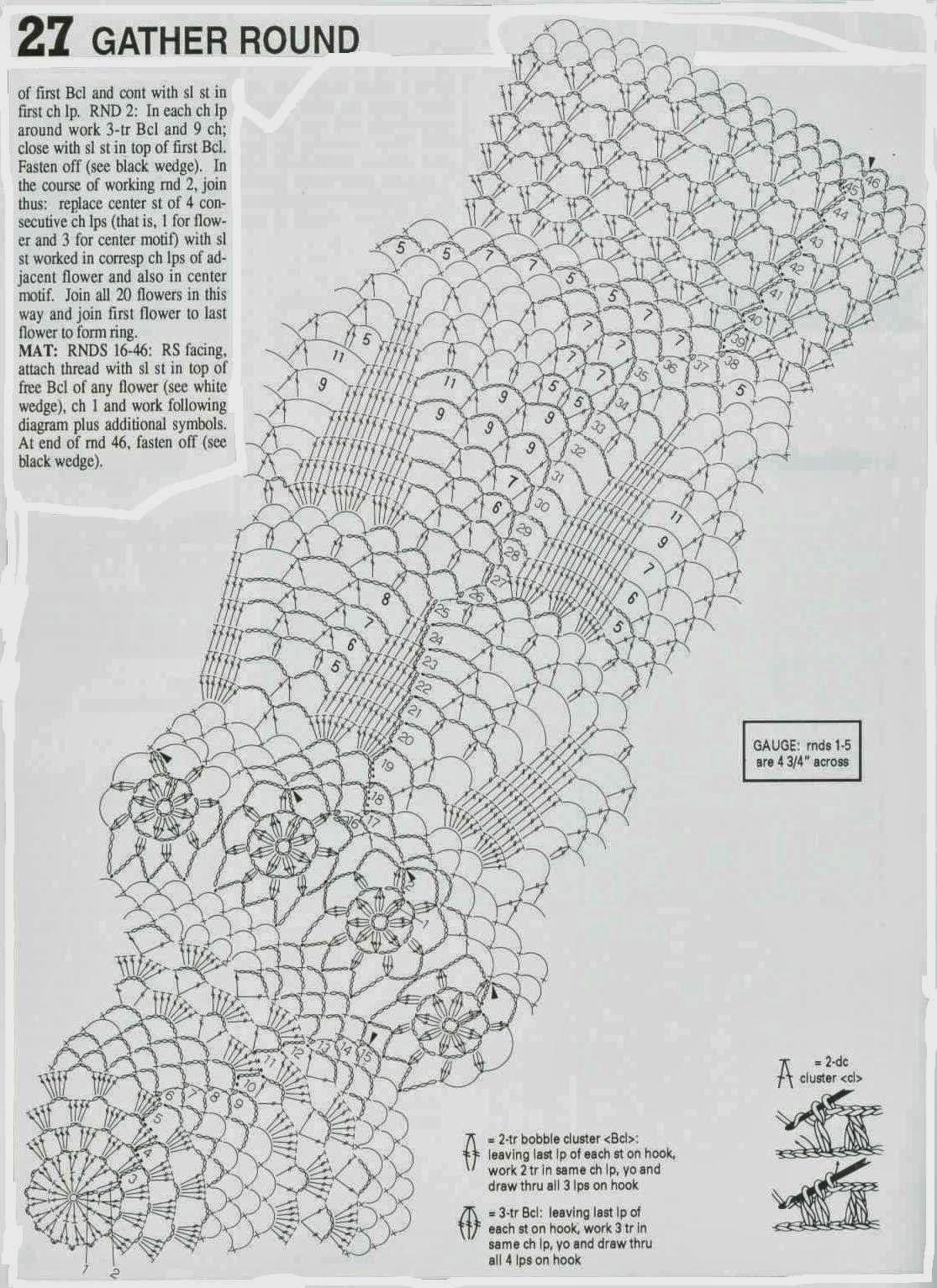 Pin de Esperanza Marisolsantiago en Patrones de ganchillo | Crochet ...