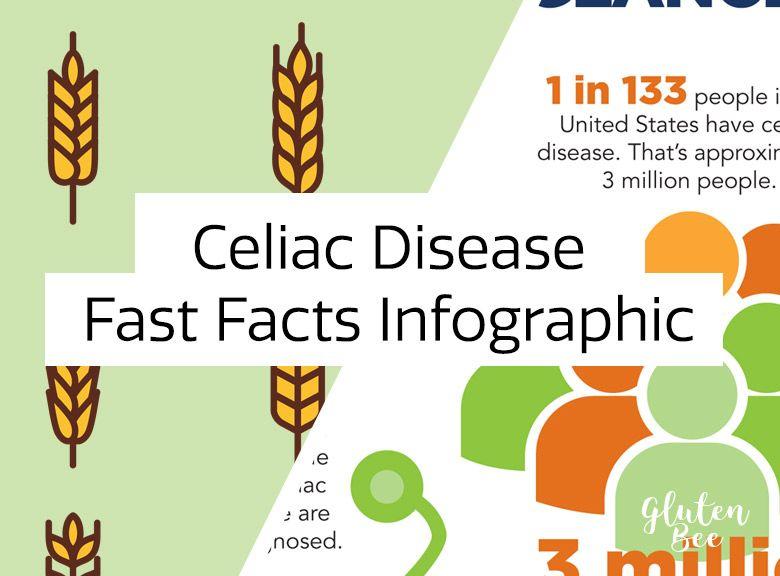 Celiac Disease Fast Facts Infographic | Celiac disease ...