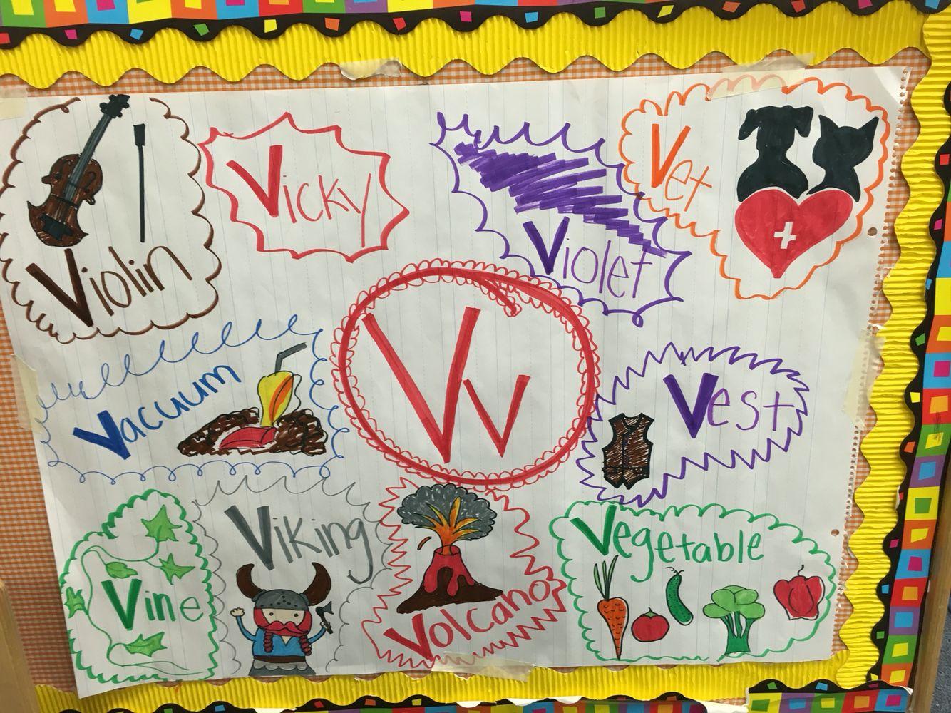 Letter V anchor chart Kindergarten anchor charts
