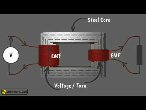 Three - phase AC generator working principle(multi-pole ... on 3 phase transformer wiring diagram, 3 phase air compressor wiring diagram, 3 phase motor wiring diagram, 3 phase converter wiring diagram, 3 phase voltage regulator wiring diagram, 3 phase ups wiring diagram, 3 phase circuit breaker wiring diagram,