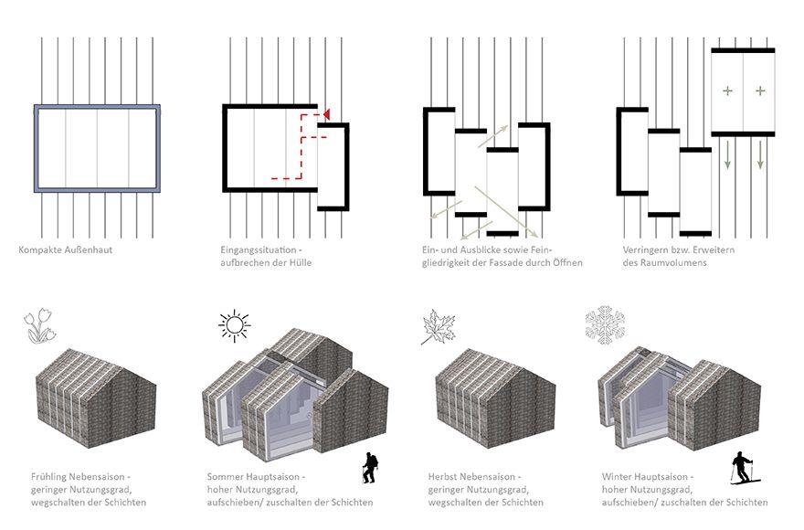abschlussarbeit: flexible raumkonstellation , barbara bangerl, Innenarchitektur ideen