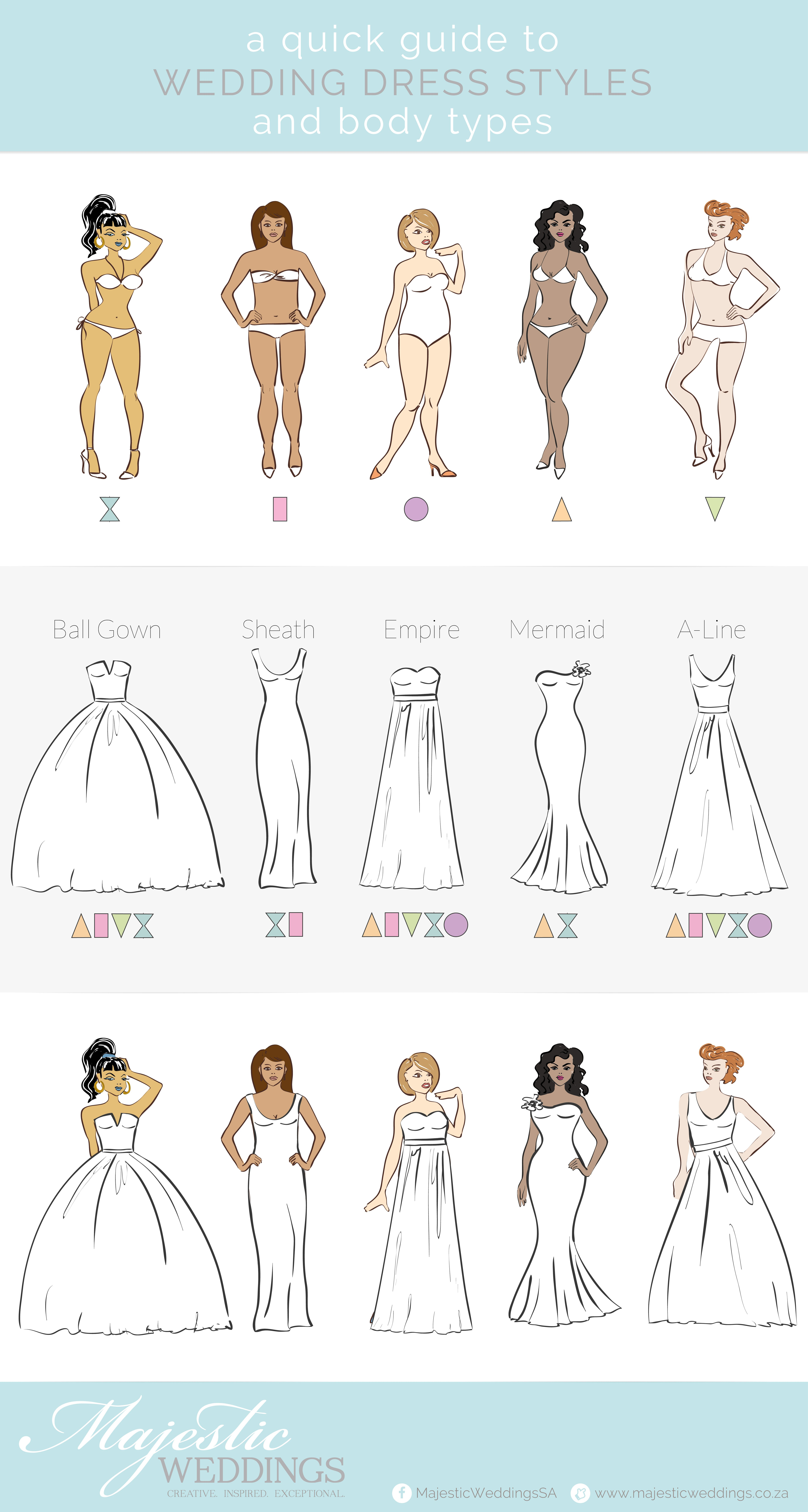 Wedding Dresses for Body Types Infographic MajesticWeddings