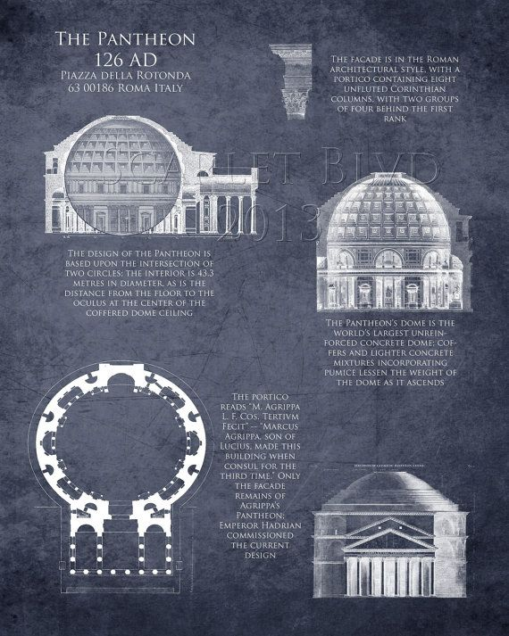 Architecture Blueprints Art the pantheon blueprint art print, roman architecture art, roman