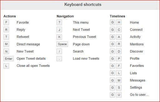 Do You Use Twitter In Your Job Search Keyboard Shortcuts Marketing Strategy Social Media Word Of Mouth Marketing