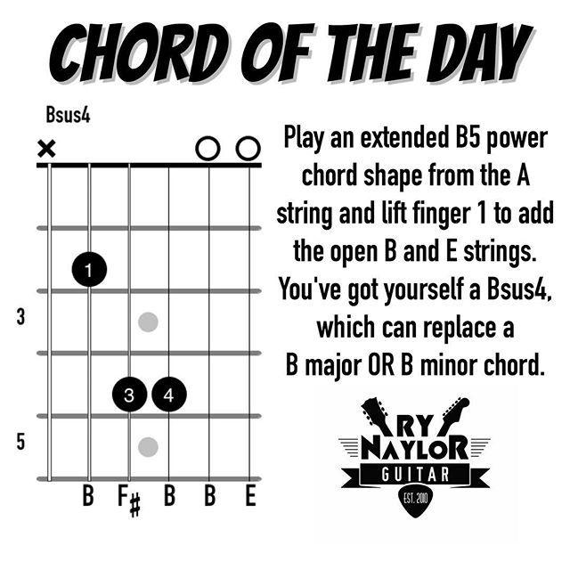 Chord Library: Bsus4 | Music | Pinterest | Guitars, Guitar chords ...