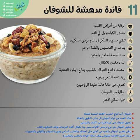 Pin By Ivan1986 Sabah On Health Health Food Health Fitness Nutrition Food Now