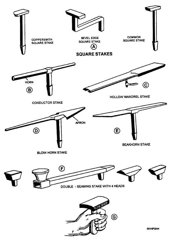 METAL STAKES allow the sheet-metal craftsman to make an