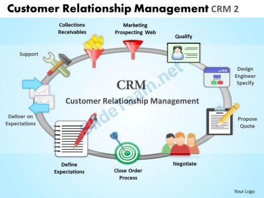 Customer Relationship Management Crm 2 Powerpoint Slides And Ppt - smartart powerpoint template