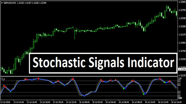 Stochastic Signals Indicator Forex Trading Forex Trading