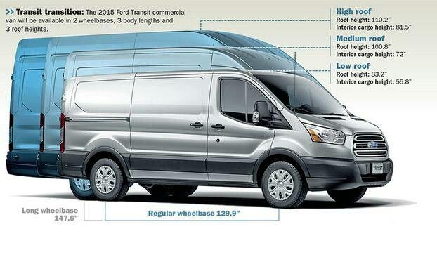 2015 Transit Van Sizes Ford Transit Ford Transit Campervan