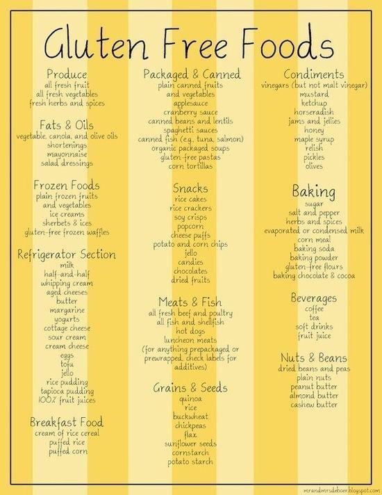 what are gluten free foods ?   gluten, sin gluten y alimentos sin gluten