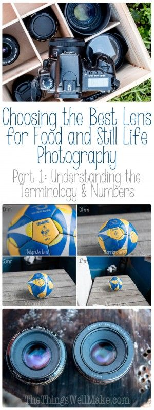 Choosing the best lens for food photography and still life photography can be very confusing, especially if you aren't sure about the terminology and numbers on the lenses. In this first part of a series, I'll help explain those numbers, and will later help you use that knowledge to make the best choices for your needs and budget.