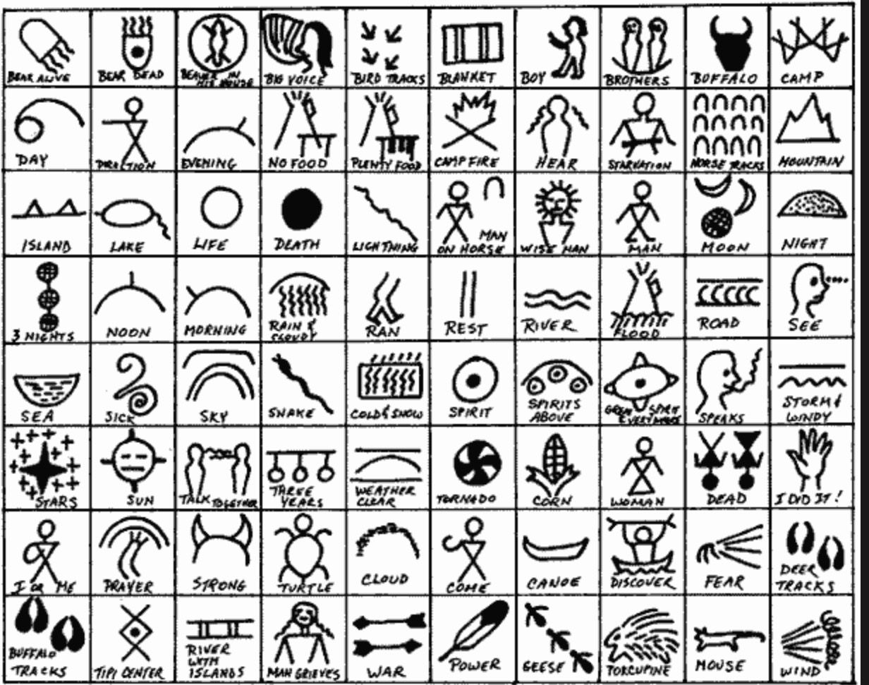 Pin By Creating By The Moonlight On Symbols And Their