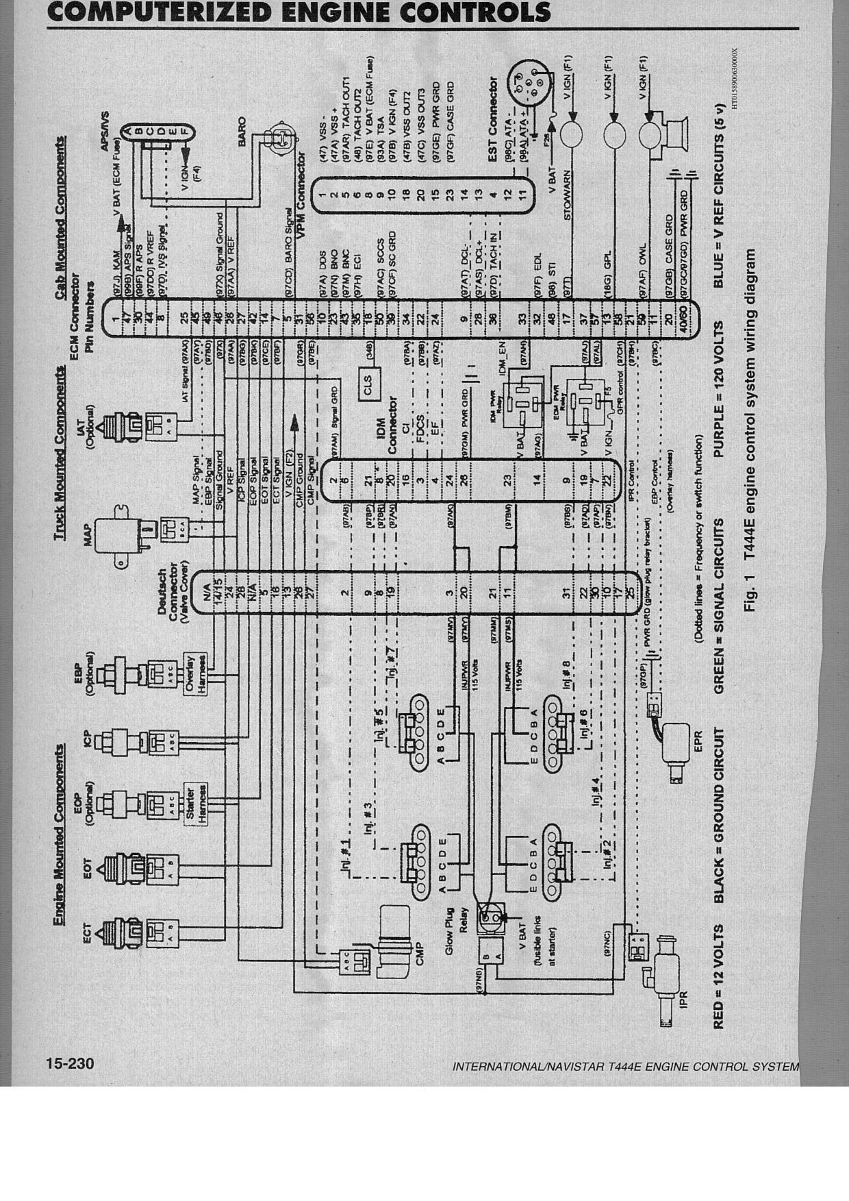 Navistar Wiring Diagram Blog About Wiring Diagrams 7.3 IDI Wiring Diagrams  2000 Navistar Wiring Diagram
