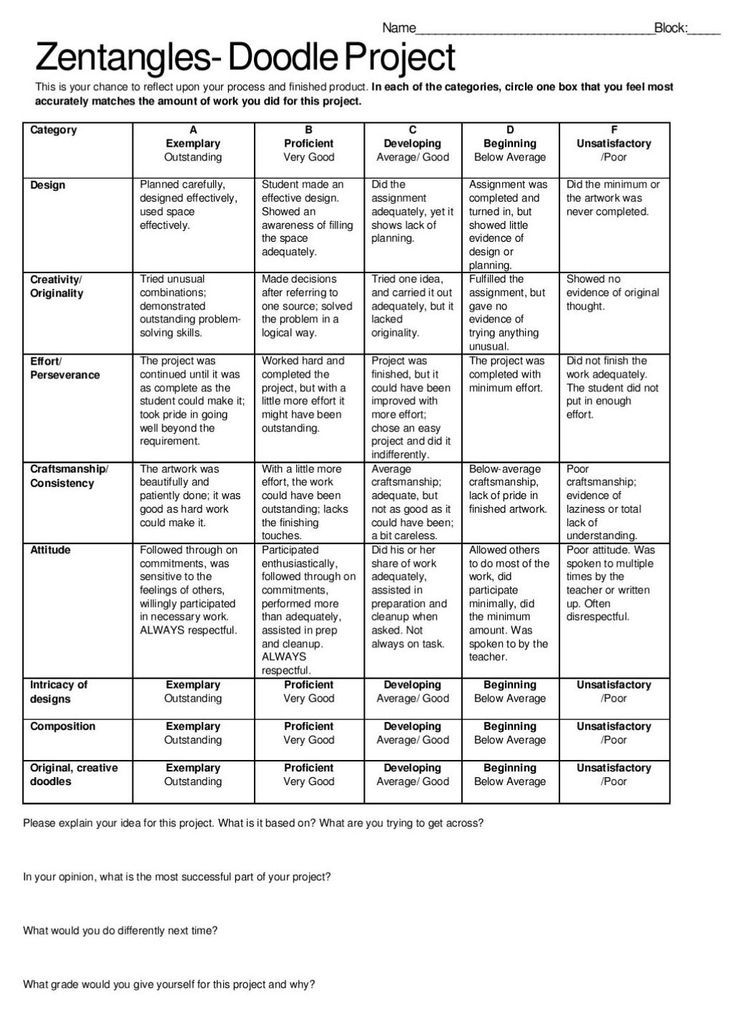 math worksheet : worksheets student centered resources and artists ...