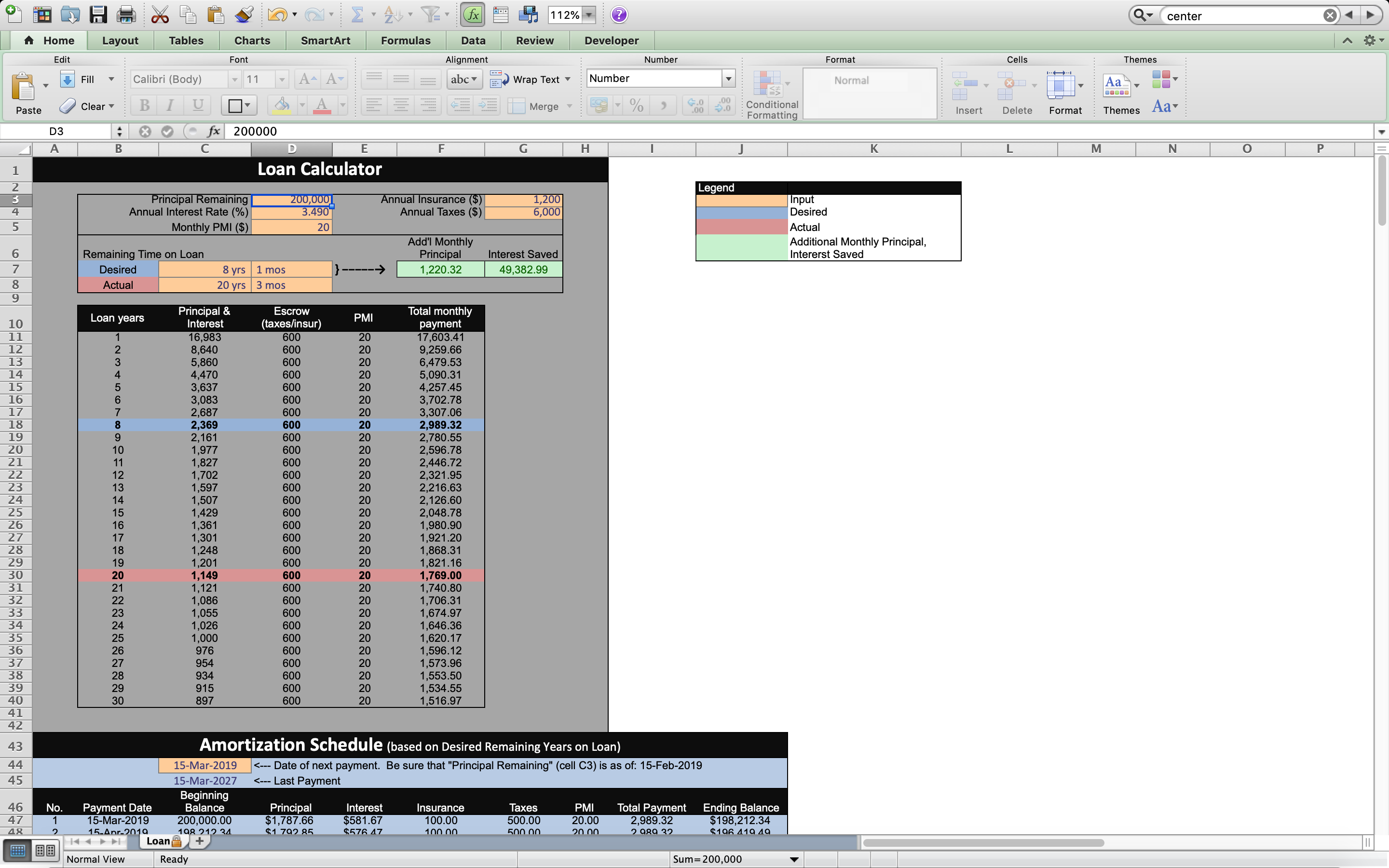 Plan To Pay Off Your Mortgage Early With This Excel