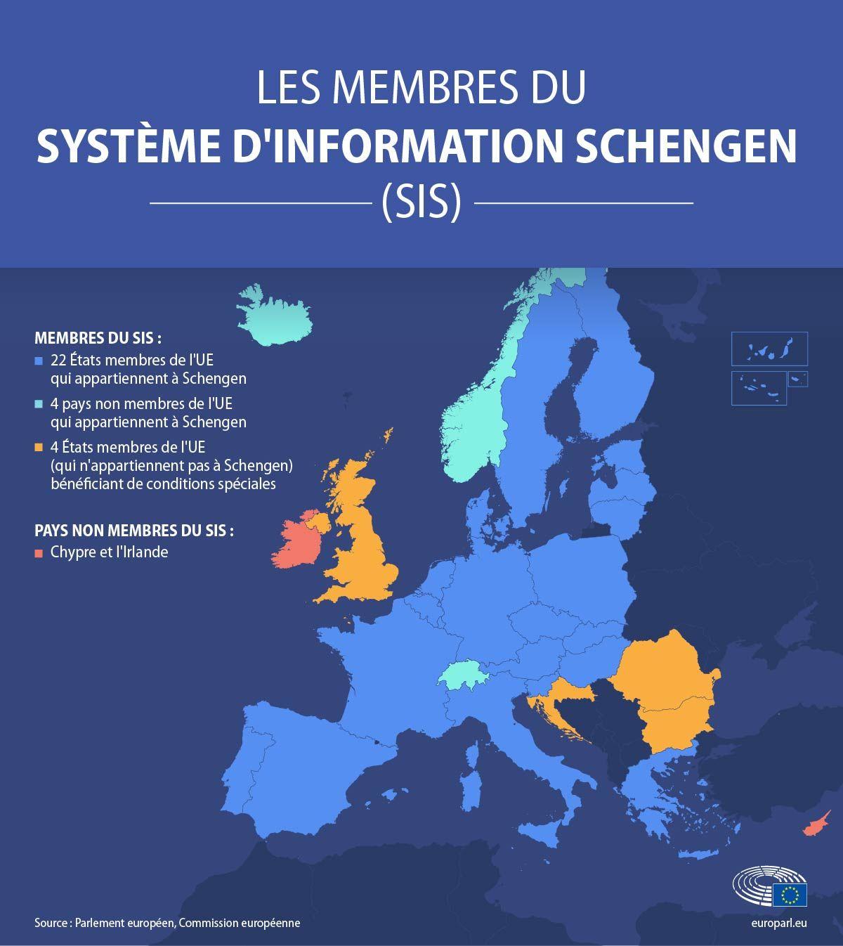 Securite Ameliorer Le Systeme D Information Schengen Infographie
