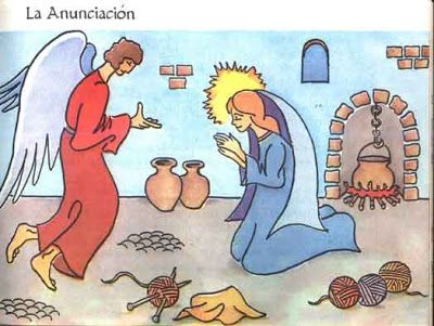 La Anunciacion Angel Gabriel Y Maria La Historia De Jesus La Anunciacion Angel Gabriel
