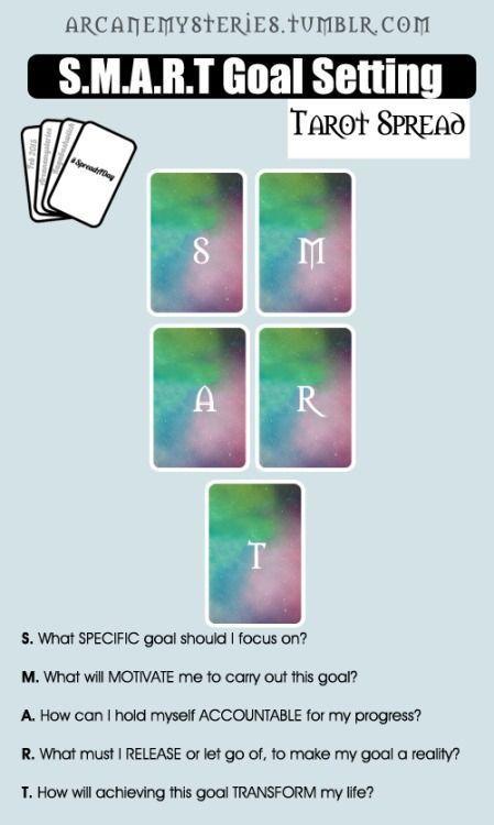 S M A R T  Goals Tarot | Tarot Spreads | Tarot, Tarot