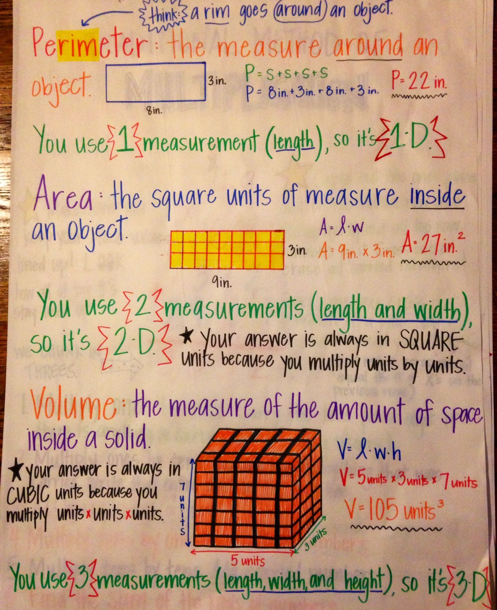 Pin by Claire McLendon on Teaching   Anchor charts [ 2047 x 1669 Pixel ]