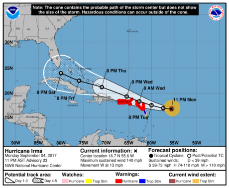 Hurricane Irma Projected To Reach Category 5 And Hit The East Coast Panic Prepping Begins In Florida Http Hurricane National Hurricane Center Storm Center
