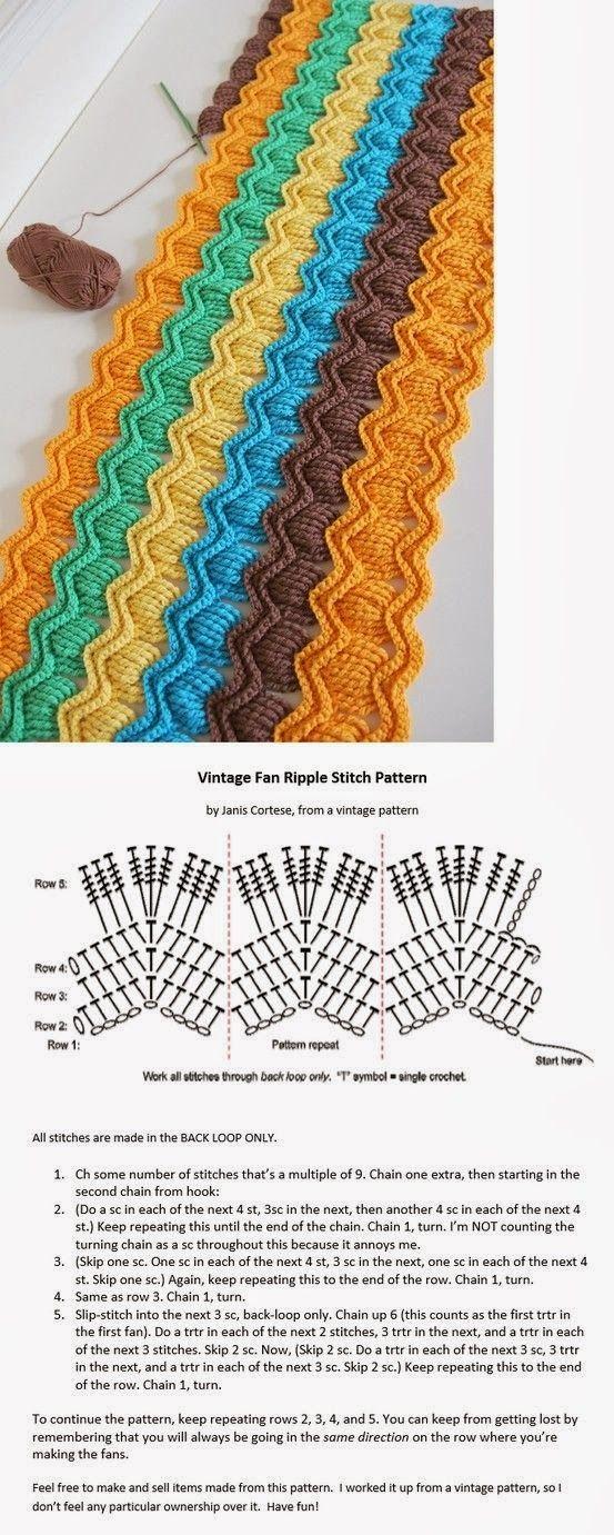 Szydełko- wzory ,schematy ,pomysły, inspiracje i cuda. Crochet ...