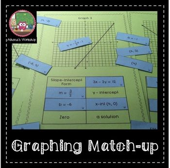 Linear Graphs Matching Activity Standard Form Equation And
