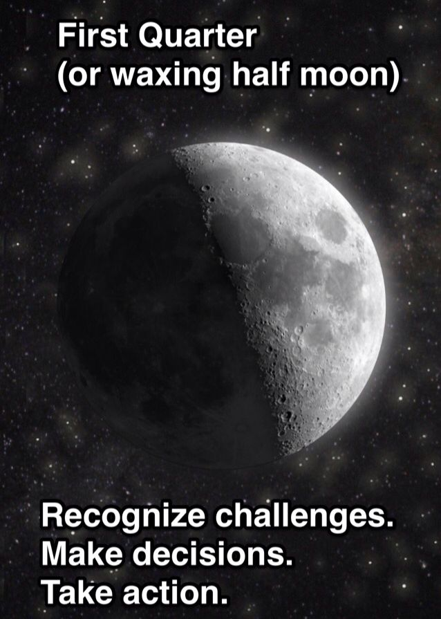 First Quarter Moon Mooncycles Moonphases Newmoon Setting